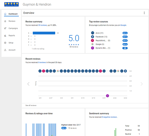 Review Management Dashboard